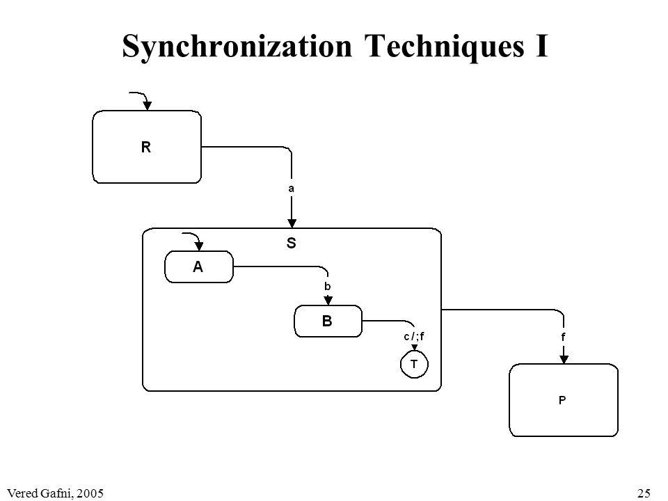 Vered Gafni, 200525 Synchronization Techniques I