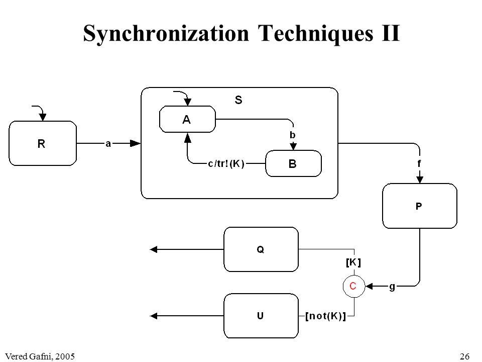 Vered Gafni, 200526 Synchronization Techniques II