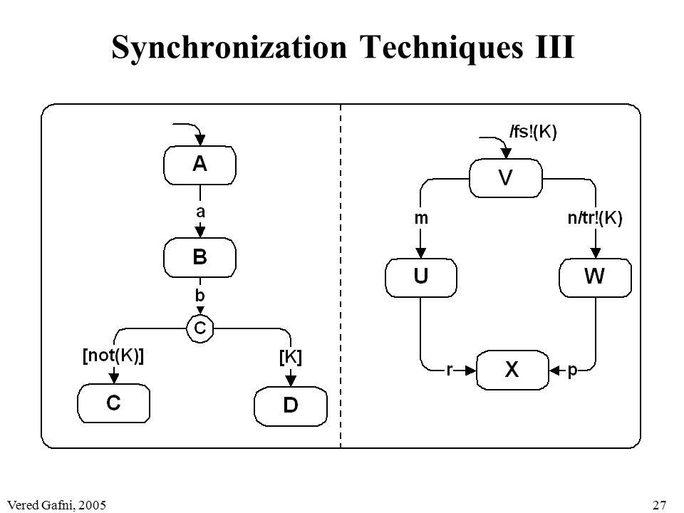 Vered Gafni, 200527 Synchronization Techniques III