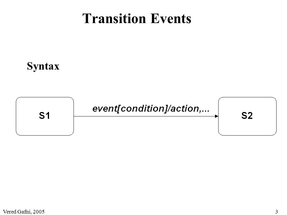 Vered Gafni, 20053 Transition Events Syntax
