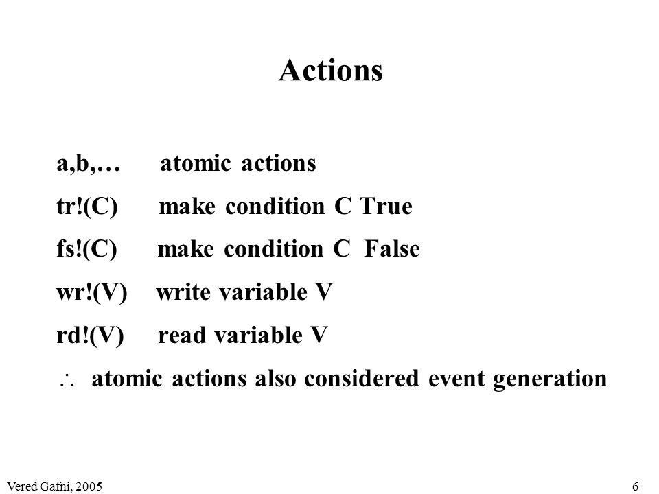 Vered Gafni, 20056 Actions a,b,… atomic actions tr!(C) make condition C True fs!(C) make condition C False wr!(V) write variable V rd!(V) read variabl