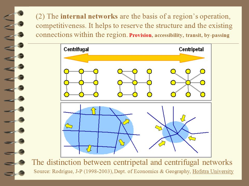 The distinction between centripetal and centrifugal networks Source: Rodrigue, J-P (1998-2003), Dept.