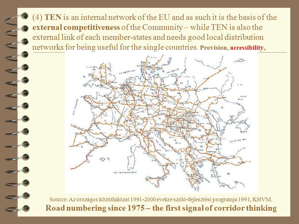 Source: Az országos közúthálózat 1991-2000 évekre szóló-fejlesztési programja 1991, KHVM.