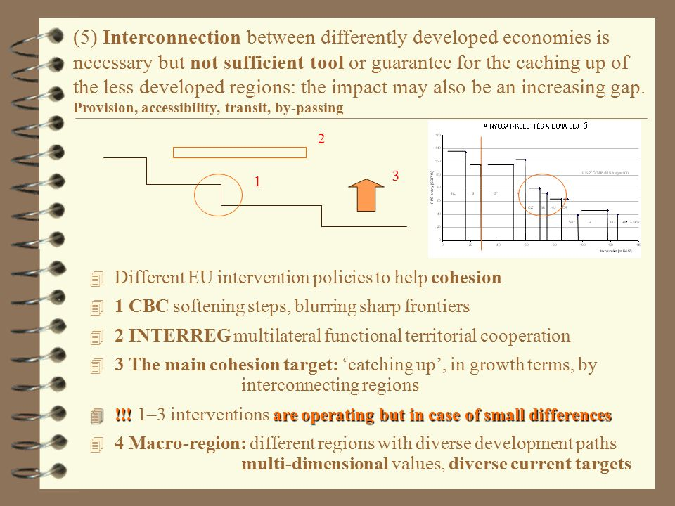 4 Different EU intervention policies to help cohesion 4 1 CBC softening steps, blurring sharp frontiers 4 2 INTERREG multilateral functional territorial cooperation 4 3 The main cohesion target: 'catching up', in growth terms, by interconnecting regions 4 !!!are operating but in case of small differences 4 !!.