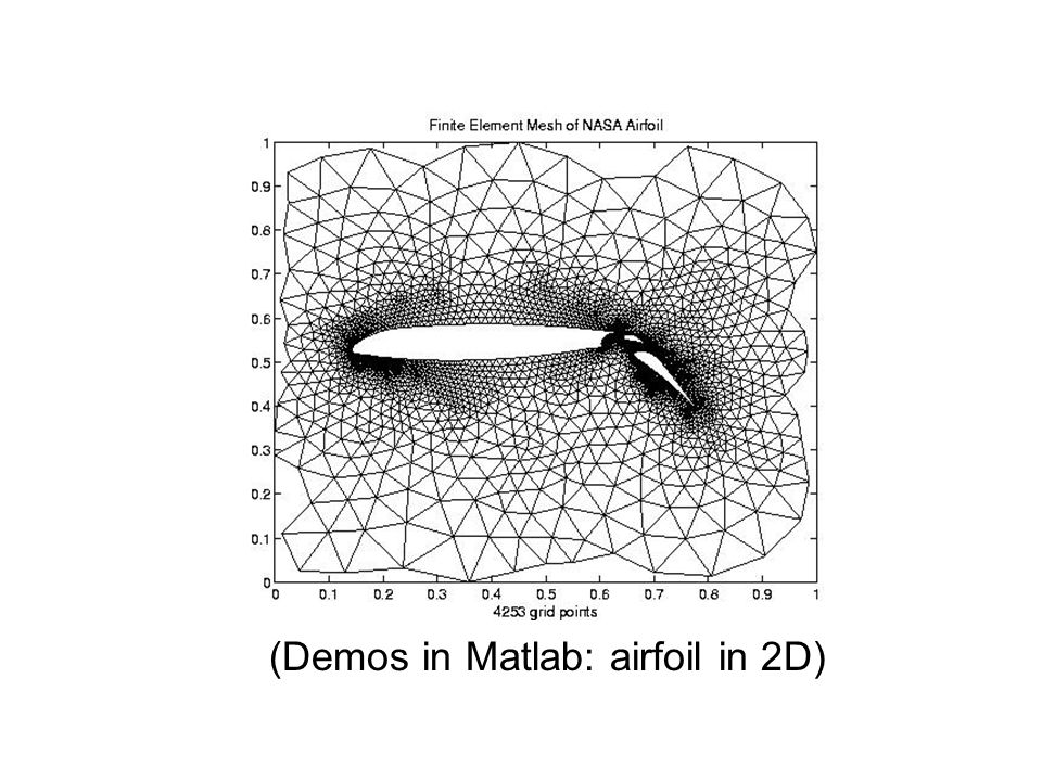 (Demos in Matlab: airfoil in 2D)