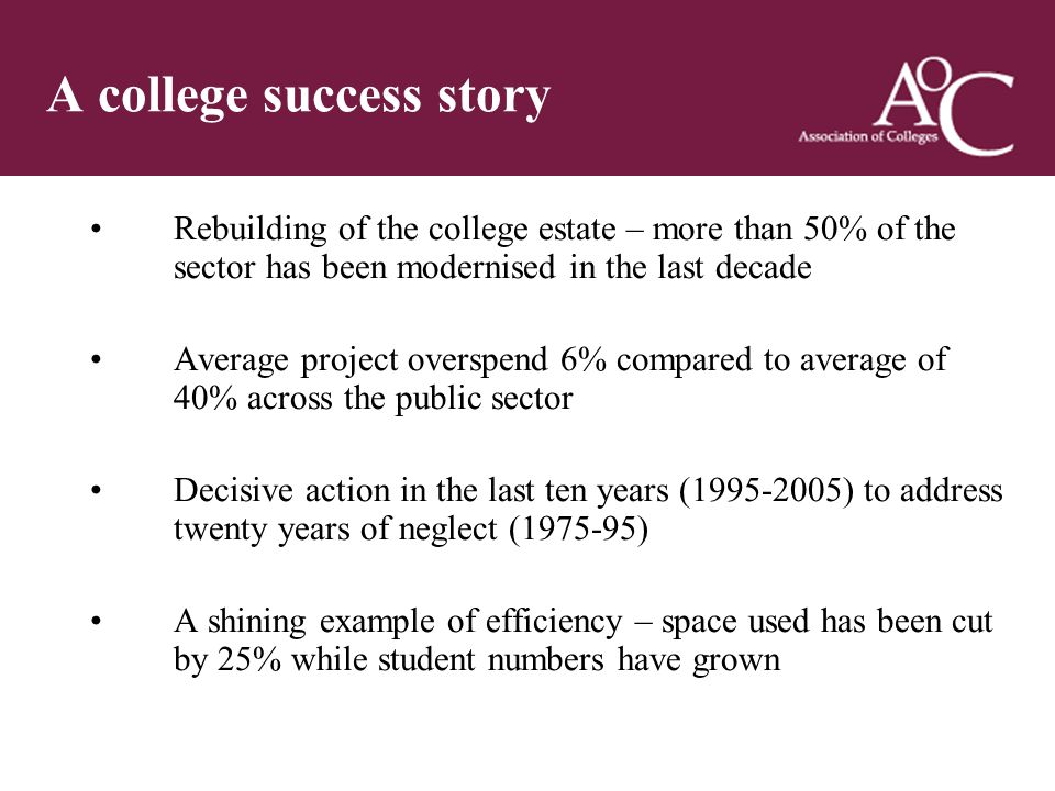 Title of the slide Second line of the slide What has driven improvement.