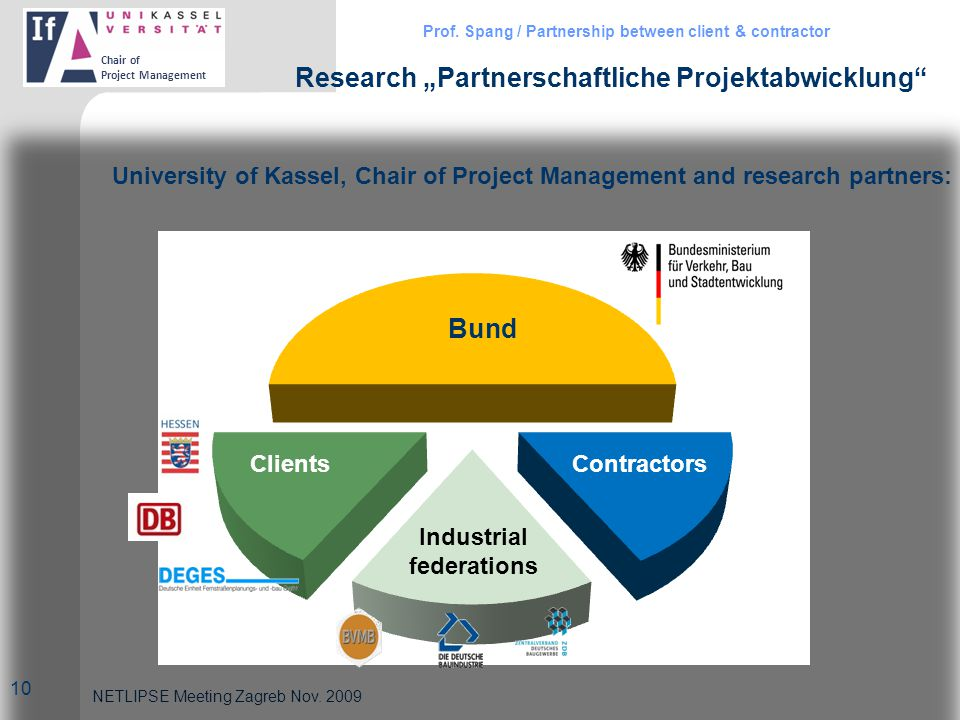 Prof. Spang / Partnership between client & contractor Chair of Project Management NETLIPSE Meeting Zagreb Nov. 2009 University of Kassel, Chair of Pro