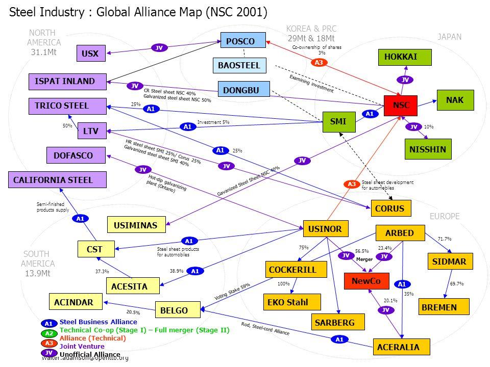 ©2004 OpenTTO.org walter.adamson@opentto.org Slide 25