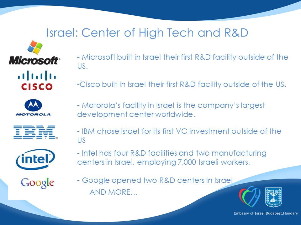 - Microsoft built in Israel their first R&D facility outside of the US.