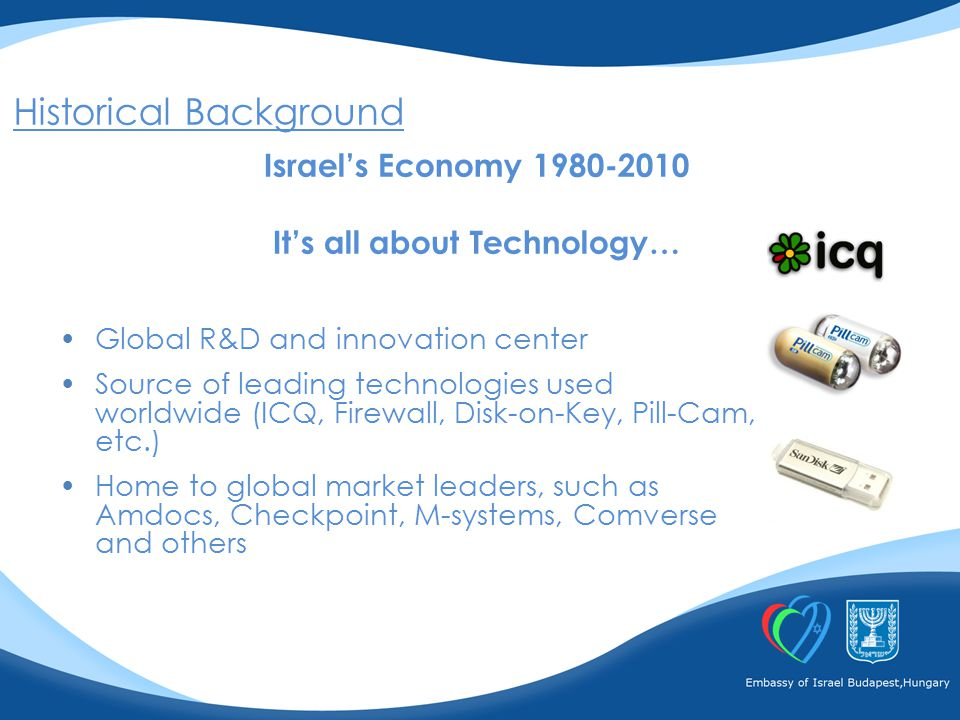 Global R&D and innovation center Source of leading technologies used worldwide (ICQ, Firewall, Disk-on-Key, Pill-Cam, etc.) Home to global market leaders, such as Amdocs, Checkpoint, M-systems, Comverse and others Israel's Economy 1980-2010 It's all about Technology… Historical Background