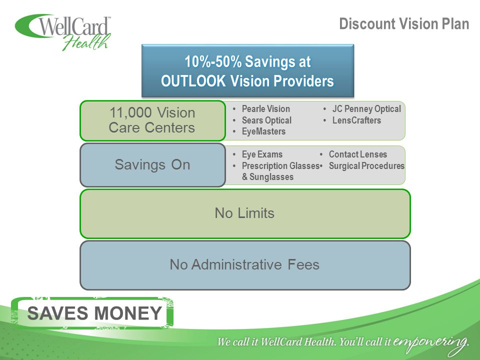 Discount Vision Plan 10%-50% Savings at OUTLOOK Vision Providers 10%-50% Savings at OUTLOOK Vision Providers 11,000 Vision Care Centers Savings On No