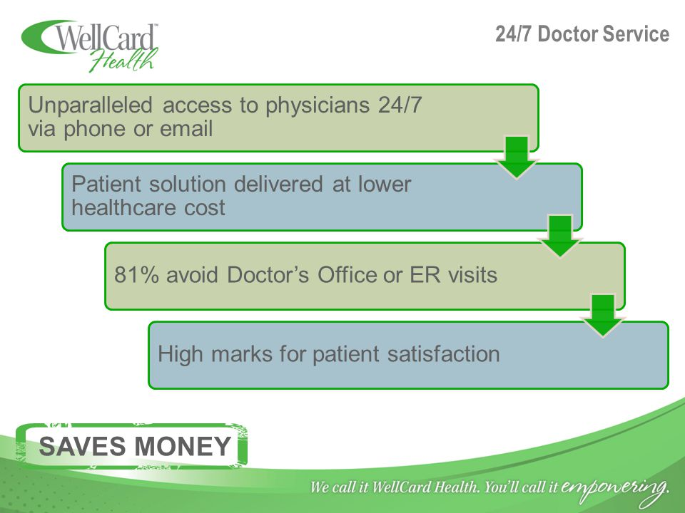 Unparalleled access to physicians 24/7 via phone or email Patient solution delivered at lower healthcare cost 81% avoid Doctor's Office or ER visitsHi