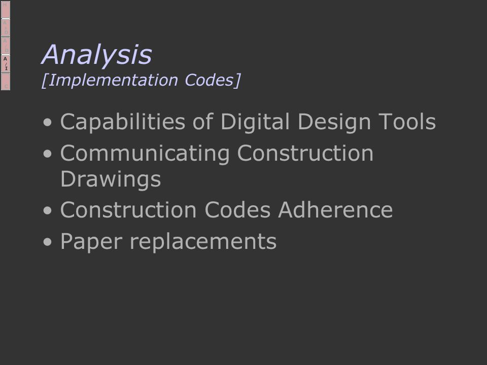 Analysis [Implementation Codes] Capabilities of Digital Design Tools Communicating Construction Drawings Construction Codes Adherence Paper replacements