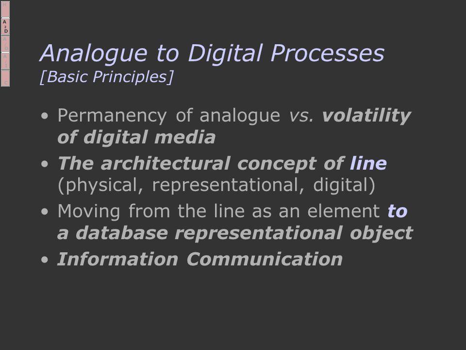 Analogue to Digital Processes [Basic Principles] Permanency of analogue vs.
