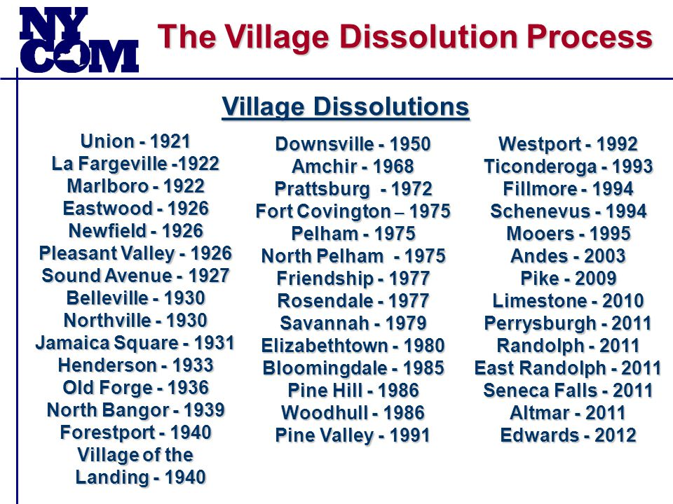 The Village Dissolution Process  NYCOM's Recommended Changes to the Act – A.1274/S.1824 5.Have Study Committee Study Dissolution, Develop Plan, & Recommend for or Against Dissolution General Municipal Law Article 17-A