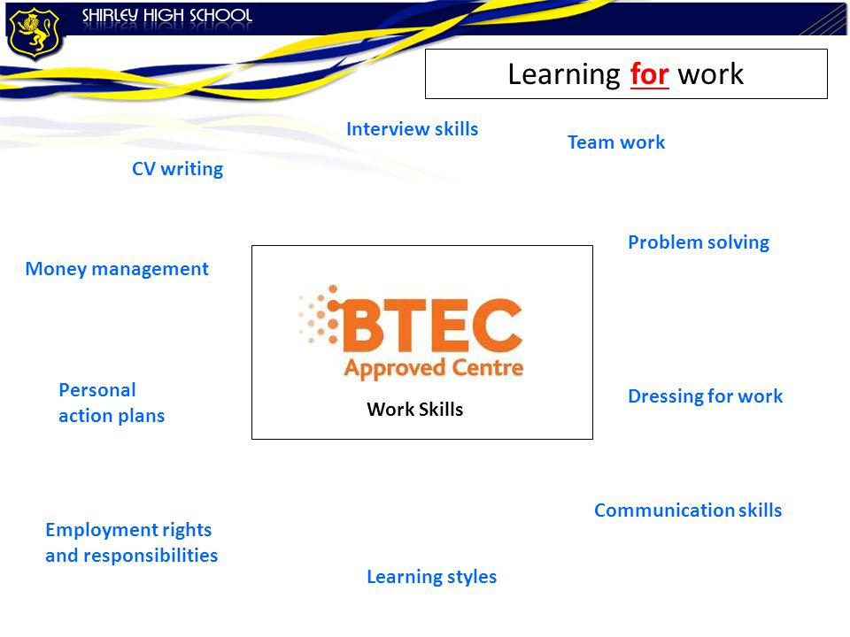 Learning for work Work Skills CV writing Team work Interview skills Dressing for work Communication skills Problem solving Money management Personal action plans Employment rights and responsibilities Learning styles