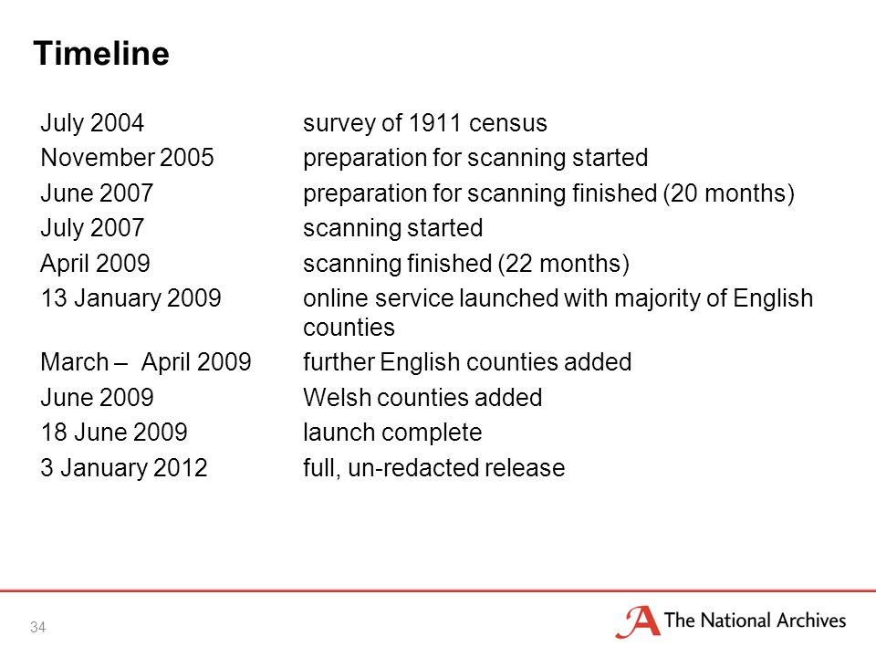 Timeline 34 July 2004survey of 1911 census November 2005preparation for scanning started June 2007preparation for scanning finished (20 months) July 2007scanning started April 2009scanning finished (22 months) 13 January 2009online service launched with majority of English counties March – April 2009further English counties added June 2009Welsh counties added 18 June 2009launch complete 3 January 2012full, un-redacted release