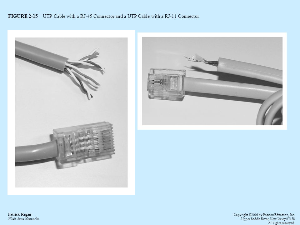 FIGURE 2-15 UTP Cable with a RJ-45 Connector and a UTP Cable with a RJ-11 Connector Patrick Regan Wide Area Networks Copyright ©2004 by Pearson Education, Inc.