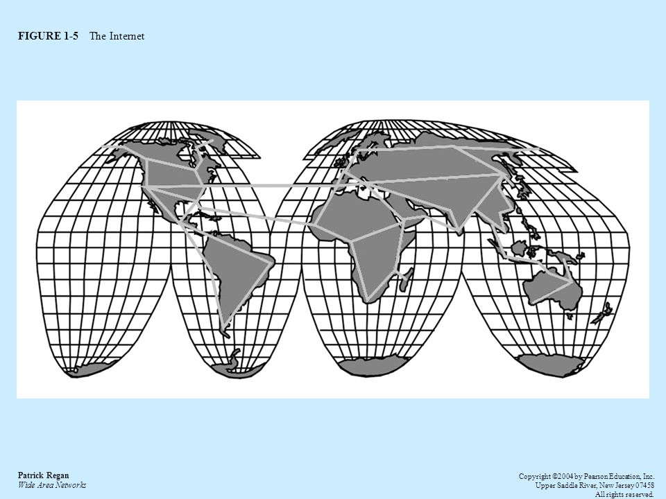 FIGURE 1-5 The Internet Patrick Regan Wide Area Networks Copyright ©2004 by Pearson Education, Inc.