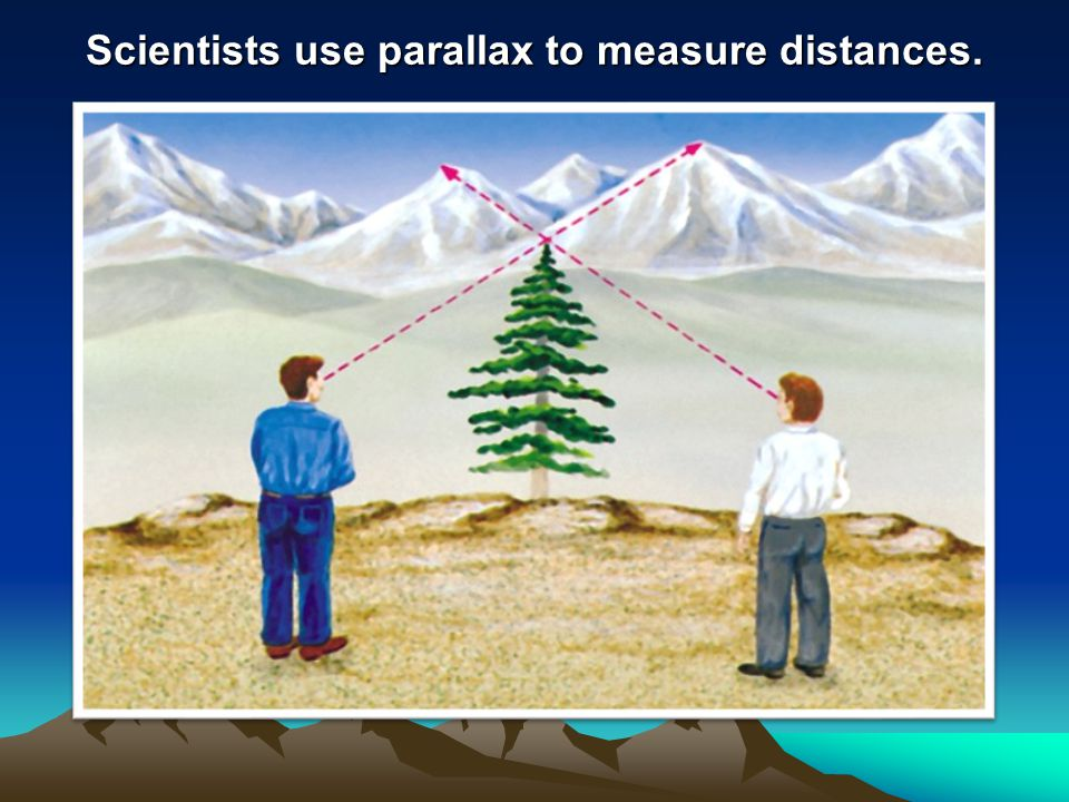 Scientists use parallax to measure distances.