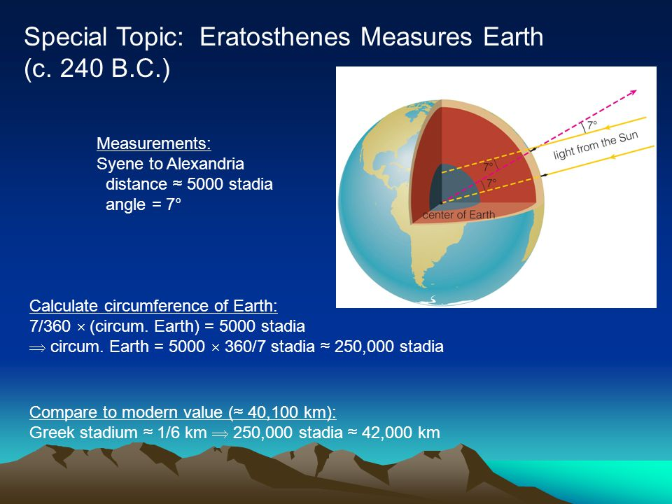 Special Topic: Eratosthenes Measures Earth (c. 240 B.C.) Calculate circumference of Earth: 7/360  (circum. Earth) = 5000 stadia  circum. Earth = 500