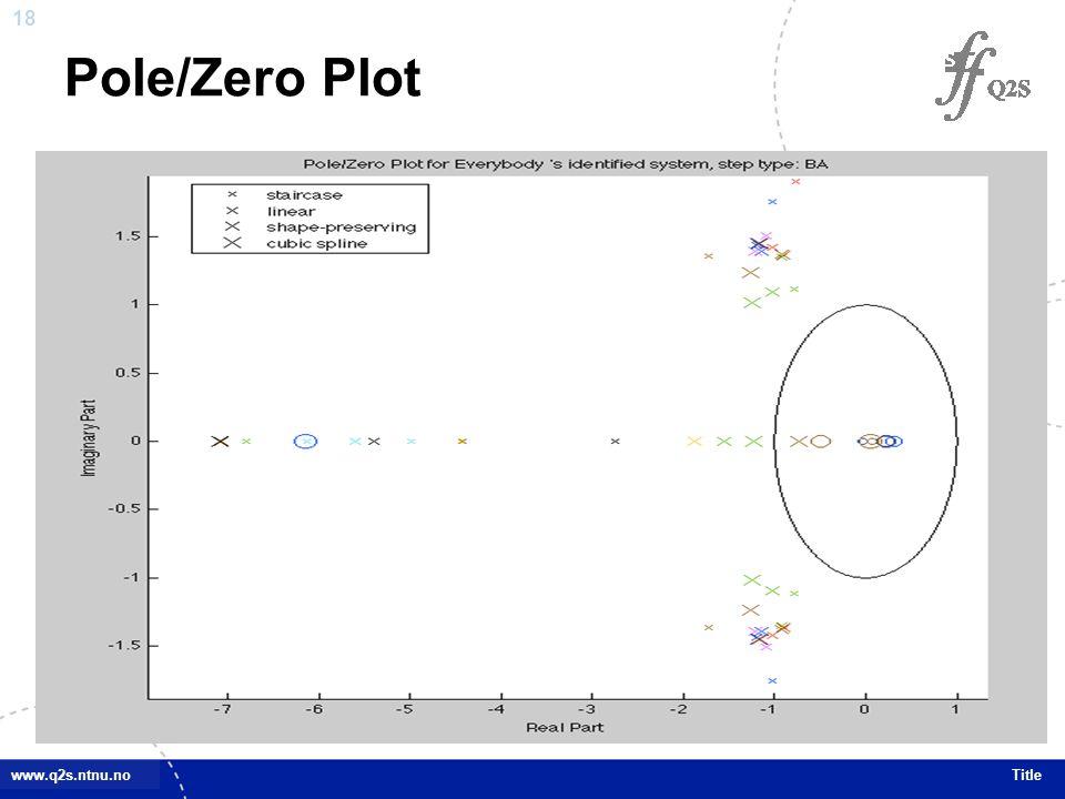 18 www.q2s.ntnu.no Pole/Zero Plot Title