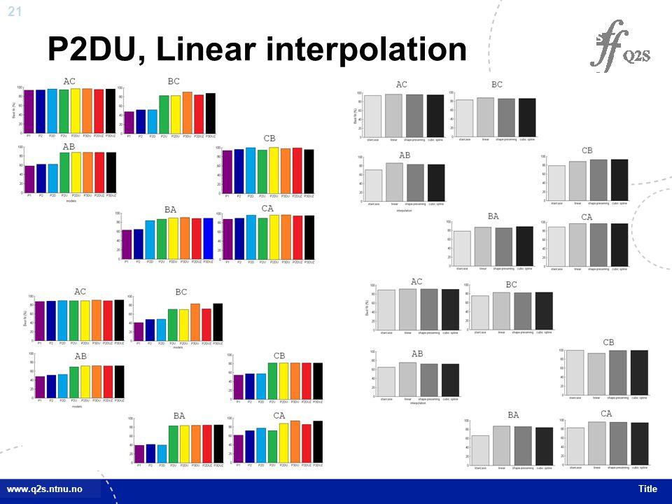 21 www.q2s.ntnu.no P2DU, Linear interpolation Title