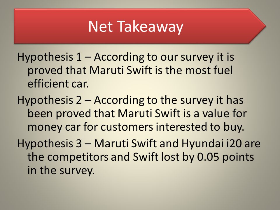 Net Takeaway Hypothesis 1 – According to our survey it is proved that Maruti Swift is the most fuel efficient car. Hypothesis 2 – According to the sur
