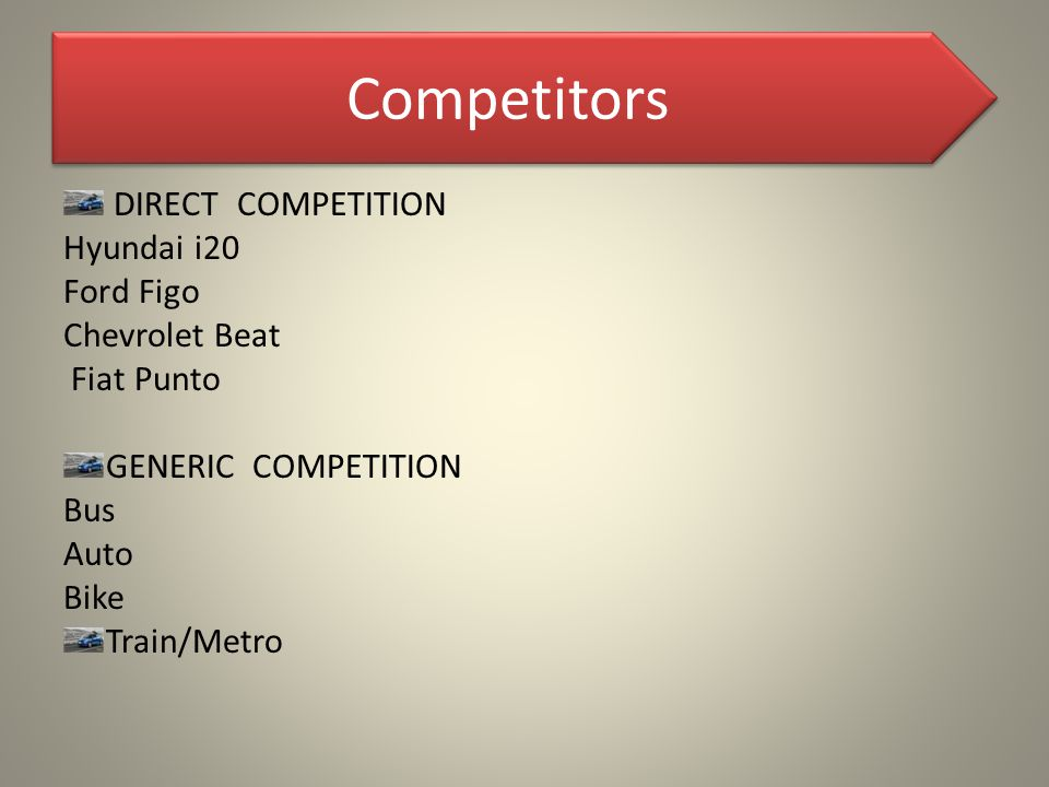 Competitors DIRECT COMPETITION Hyundai i20 Ford Figo Chevrolet Beat Fiat Punto GENERIC COMPETITION Bus Auto Bike Train/Metro