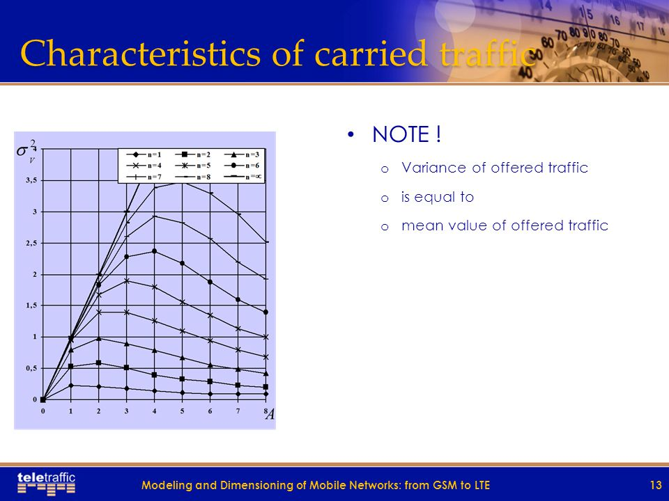 Characteristics of carried traffic Variance of carried traffic o Taking into account: o we obtain: Modeling and Dimensioning of Mobile Networks: from