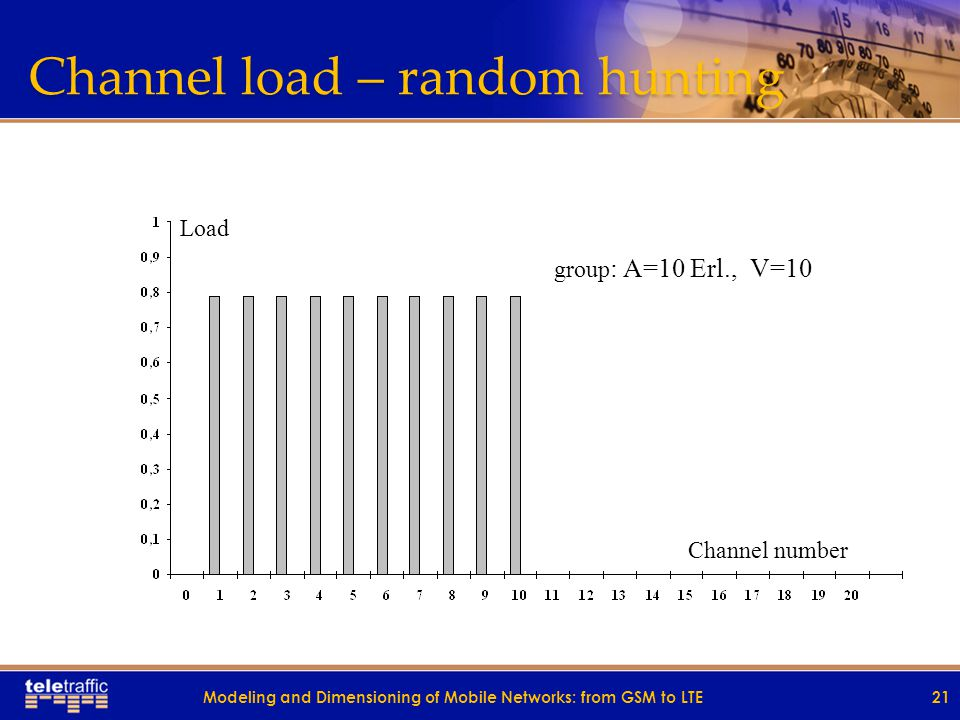 Channel load – random hunting Traffic carried by V channels: Traffic carried by any channel: For V=10, A=10 Erl.: Modeling and Dimensioning of Mobile Networks: from GSM to LTE20