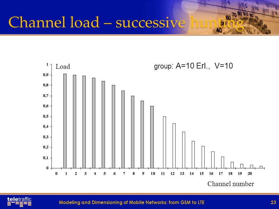 Channel load – successive hunting Traffic carried by i channels: Traffic carried by i-1 channels: Traffic carried by channel i: Modeling and Dimensioning of Mobile Networks: from GSM to LTE22