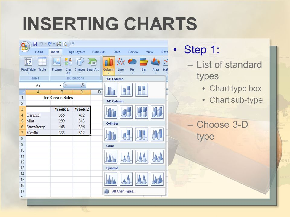 INSERTING CHARTS Step 1: –List of standard types Chart type box Chart sub-type –Choose 3-D type