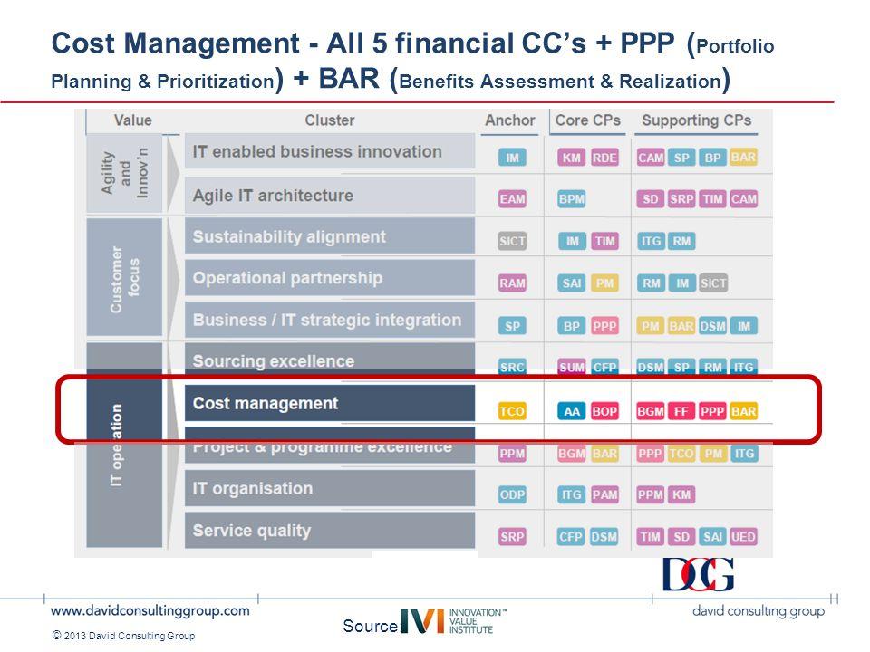 ©2011 David Consulting Group © 2013 David Consulting Group Special Offer : Free IVI workshop for TCO or BGM & BOP or FF & AA!!.