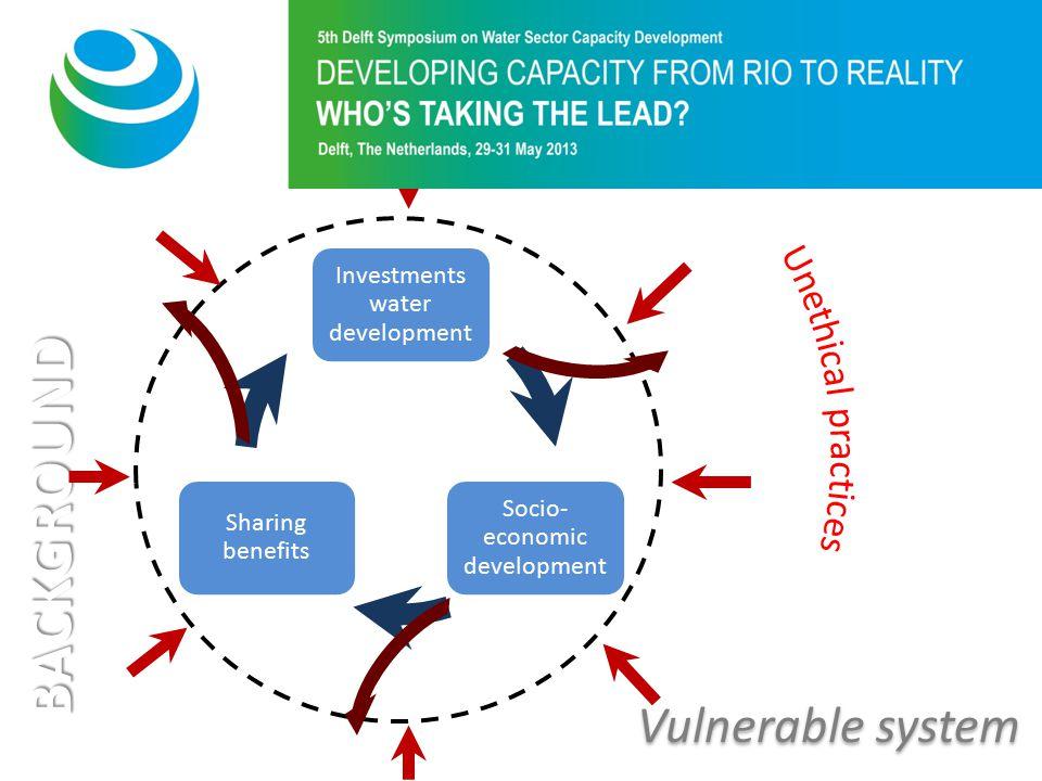 Vulnerable system Investments water development Socio- economic development Sharing benefits BACKGROUND