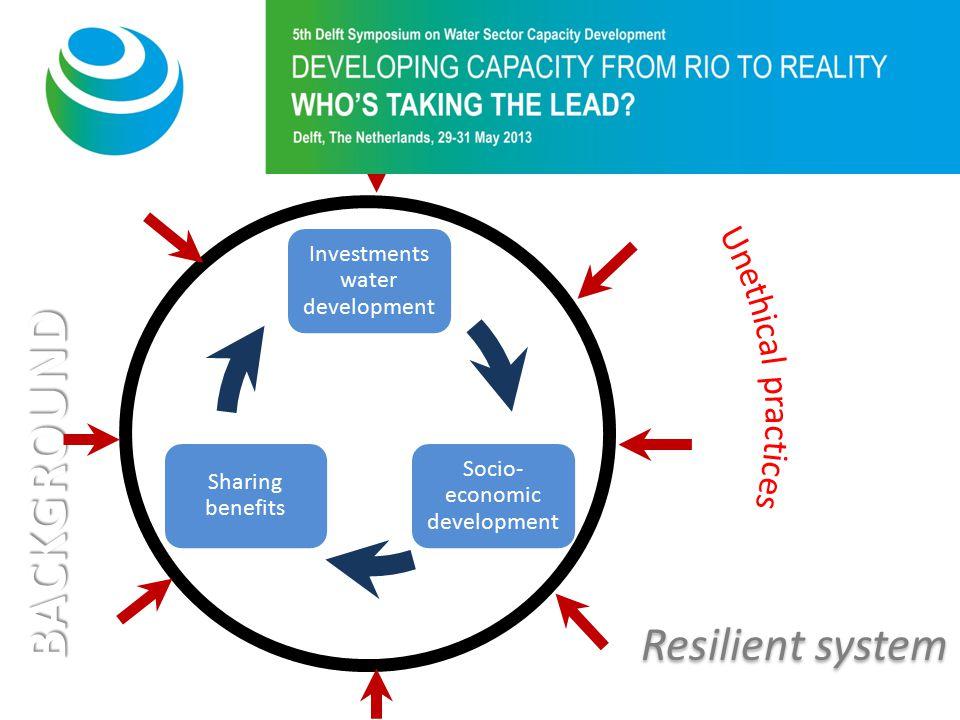 Resilient system Investments water development Socio- economic development Sharing benefits BACKGROUND