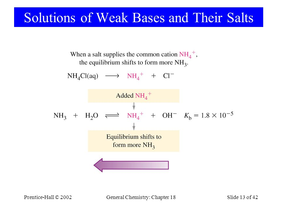 Prentice-Hall © 2002General Chemistry: Chapter 18Slide 13 of 42 Solutions of Weak Bases and Their Salts