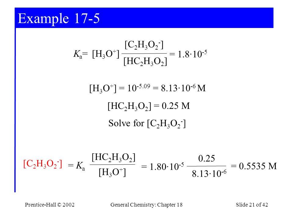 Prentice-Hall © 2002General Chemistry: Chapter 18Slide 21 of 42 Example 17-5 [H 3 O + ] [HC 2 H 3 O 2 ] Ka=Ka= [C 2 H 3 O 2 - ] = 1.8·10 -5 [H 3 O + ] = 10 -5.09 = 8.13·10 -6 M [HC 2 H 3 O 2 ] = 0.25 M Solve for [C 2 H 3 O 2 - ] [H 3 O + ] [HC 2 H 3 O 2 ] = K a [C 2 H 3 O 2 - ] = 0.5535 M 8.13·10 -6 0.25 = 1.80·10 -5
