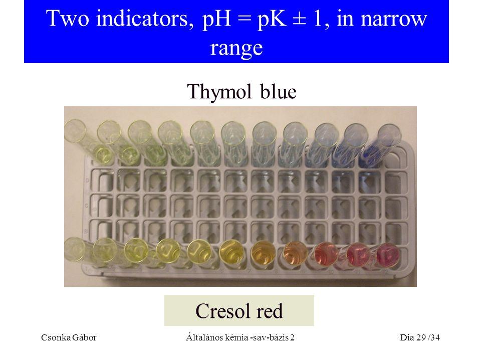 Two indicators, pH = pK ± 1, in narrow range Csonka GáborÁltalános kémia -sav-bázis 2Dia 29 /34 Thymol blue Cresol red