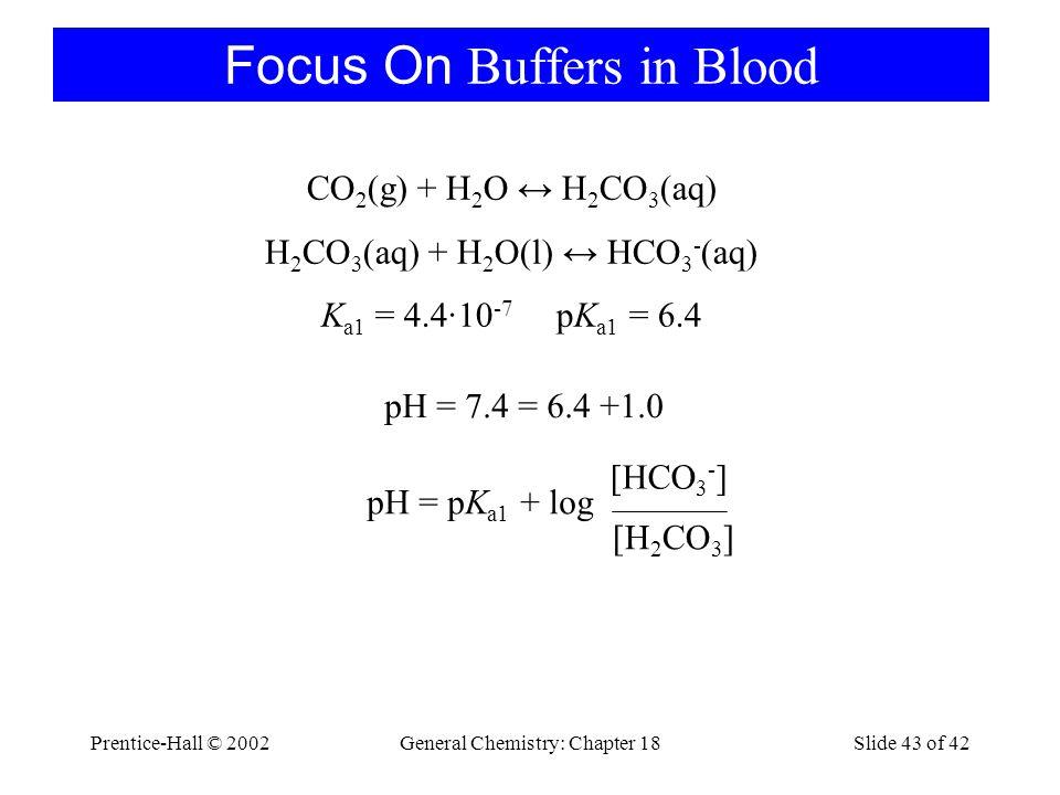 Prentice-Hall © 2002General Chemistry: Chapter 18Slide 43 of 42 Focus On Buffers in Blood CO 2 (g) + H 2 O ↔ H 2 CO 3 (aq) H 2 CO 3 (aq) + H 2 O(l) ↔ HCO 3 - (aq) K a1 = 4.4·10 -7 pK a1 = 6.4 pH = 7.4 = 6.4 +1.0 pH = pK a1 + log [H 2 CO 3 ] [HCO 3 - ]
