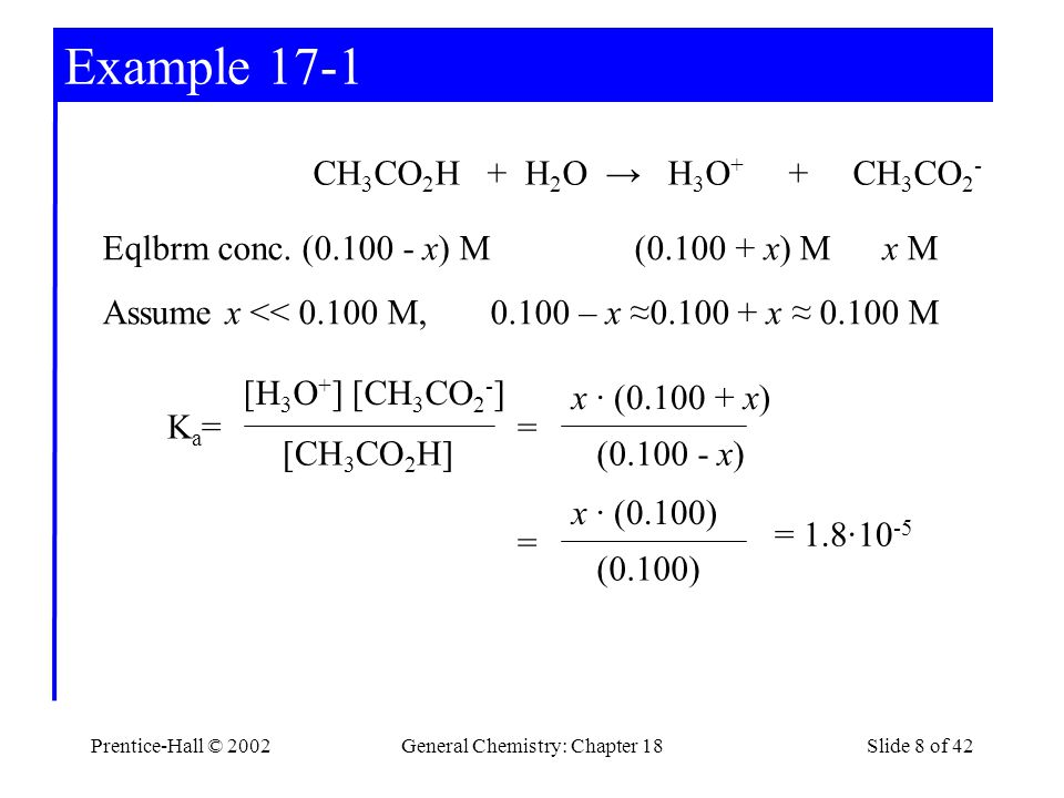 Prentice-Hall © 2002General Chemistry: Chapter 18Slide 8 of 42 Example 17-1 Eqlbrm conc.(0.100 - x) M (0.100 + x) M x M Assume x << 0.100 M, 0.100 – x ≈0.100 + x ≈ 0.100 M CH 3 CO 2 H + H 2 O → H 3 O + + CH 3 CO 2 - [H 3 O + ] [CH 3 CO 2 - ] [CH 3 CO 2 H] Ka=Ka= x · (0.100 + x) (0.100 - x) = x · (0.100) (0.100) = = 1.8·10 -5
