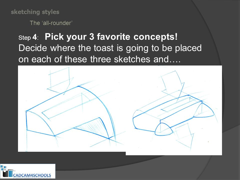 sketching styles The 'all-rounder' Step 4 : Pick your 3 favorite concepts.