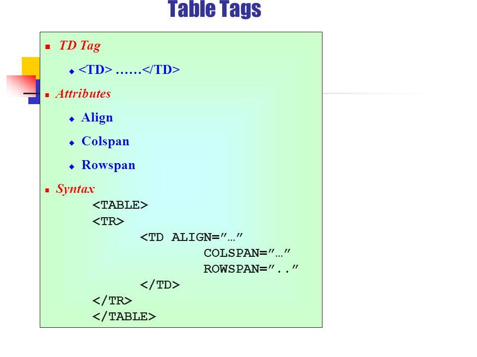 Table Tags n TD Tag u …… n Attributes u Align u Colspan u Rowspan n Syntax <TD ALIGN= … COLSPAN= … ROWSPAN= ..