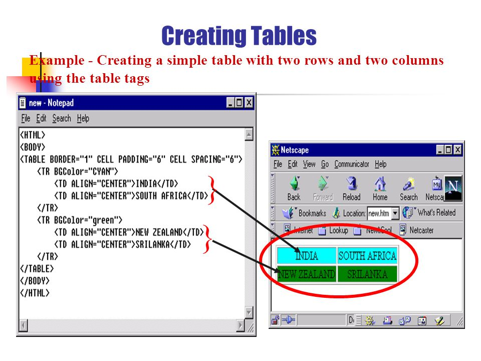 Creating Tables Example - Creating a simple table with two rows and two columns using the table tags } }