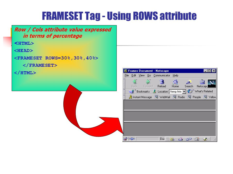 FRAMESET Tag - Using ROWS attribute Row / Cols attribute value expressed in terms of percentage