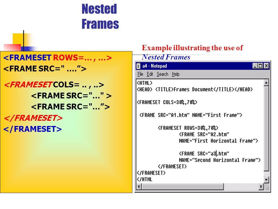 Nested Frames Example illustrating the use of Nested Frames