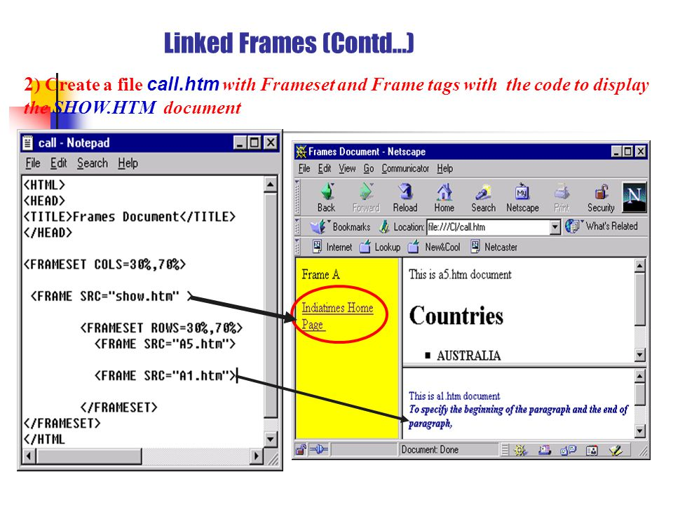 Linked Frames (Contd…) 2 ) Create a file call.htm with Frameset and Frame tags with the code to display the SHOW.HTM document