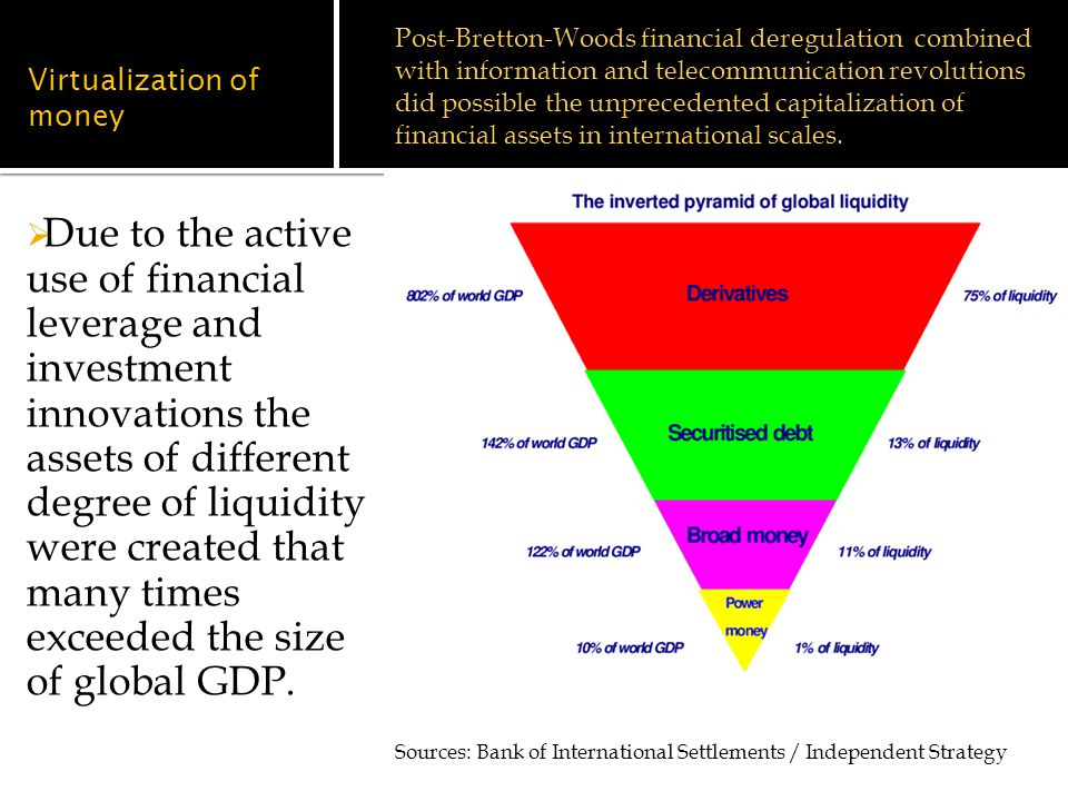 Sources: Bank of International Settlements / Independent Strategy Virtualization of money  Due to the active use of financial leverage and investment innovations the assets of different degree of liquidity were created that many times exceeded the size of global GDP.