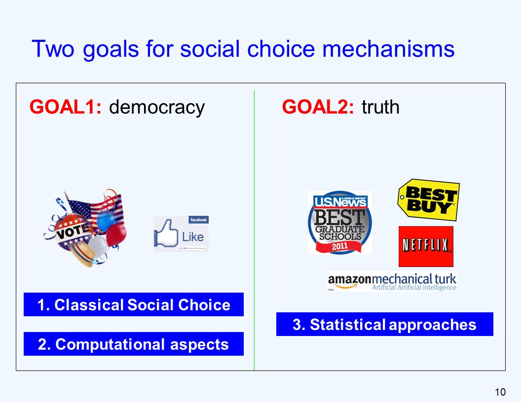 Two goals for social choice mechanisms GOAL1: democracy 10 GOAL2: truth 1.