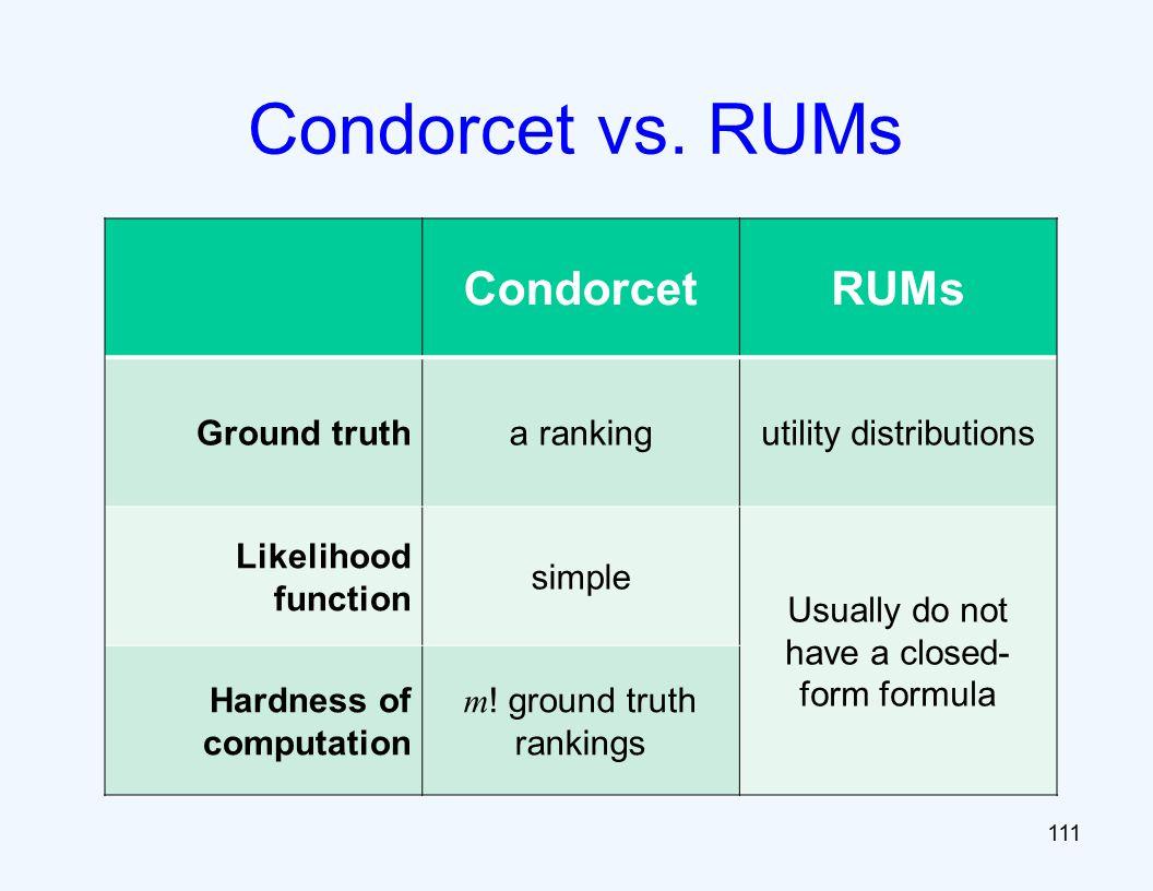 111 Condorcet vs.